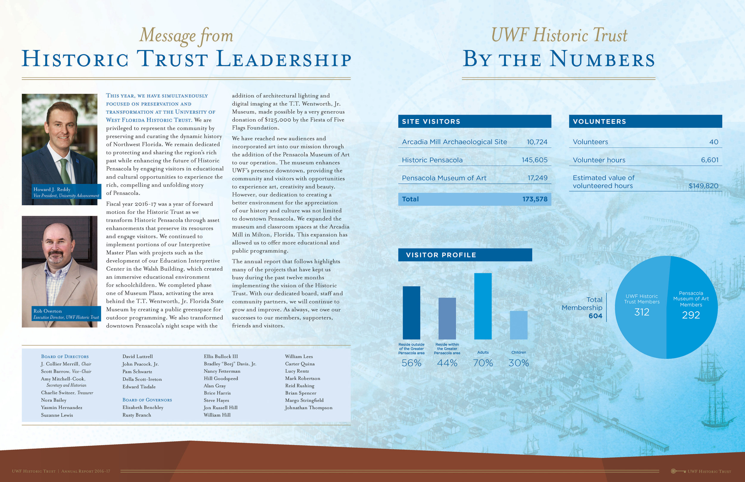 HistoricTrust_AnnualReport_2017_11_Page_2.jpg