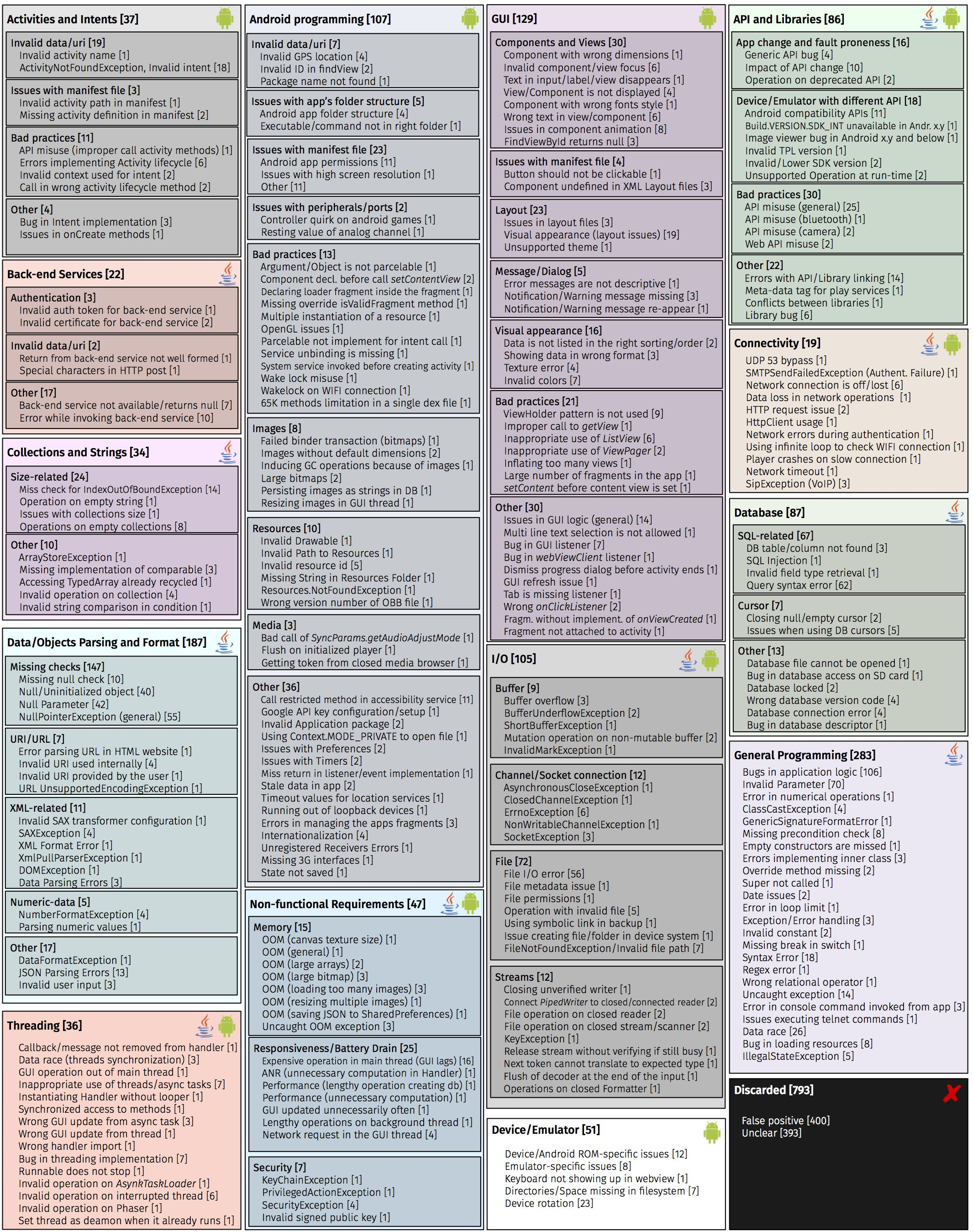 Fault-Taxonomy.jpg