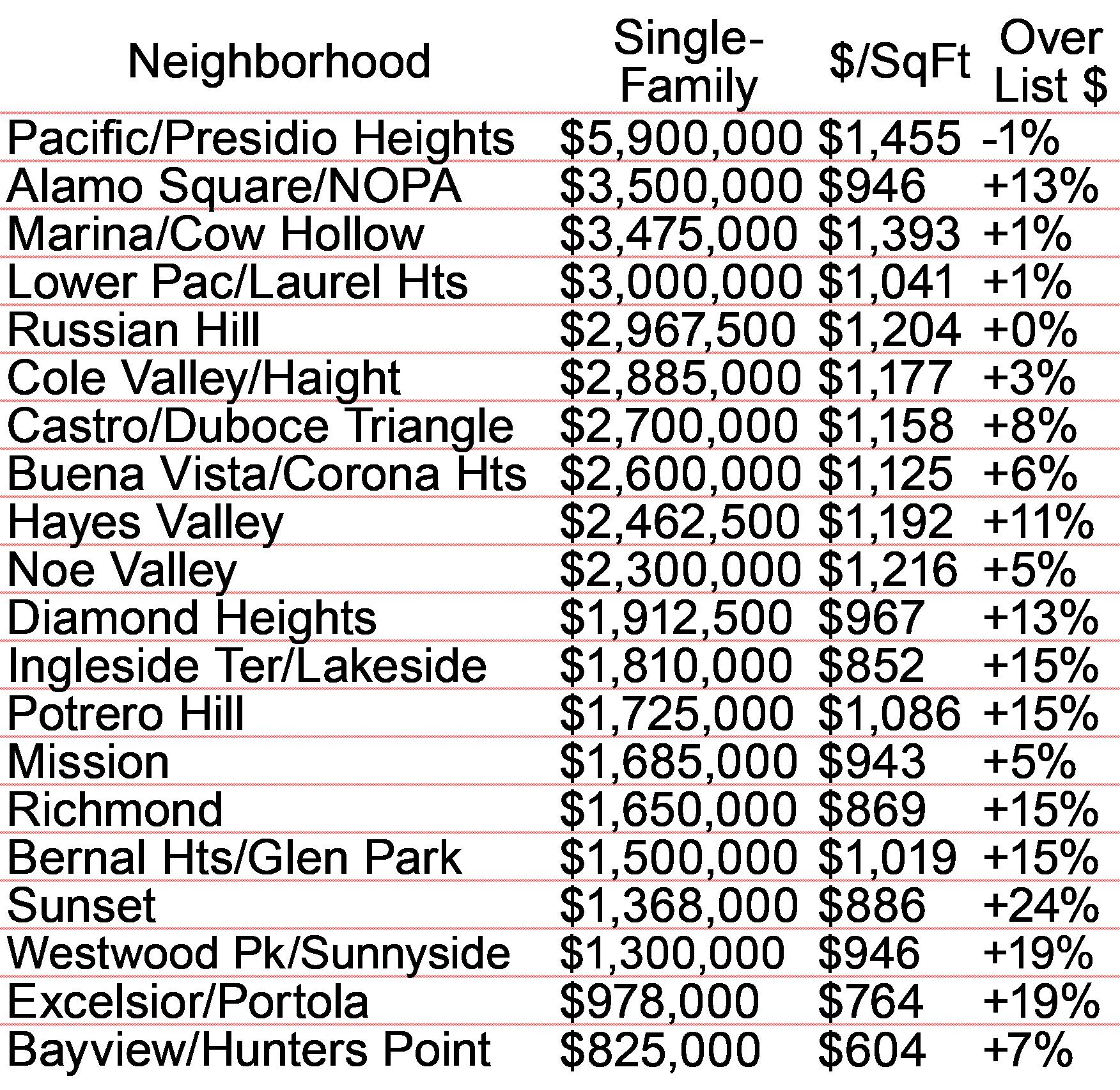 median-area-values2.png