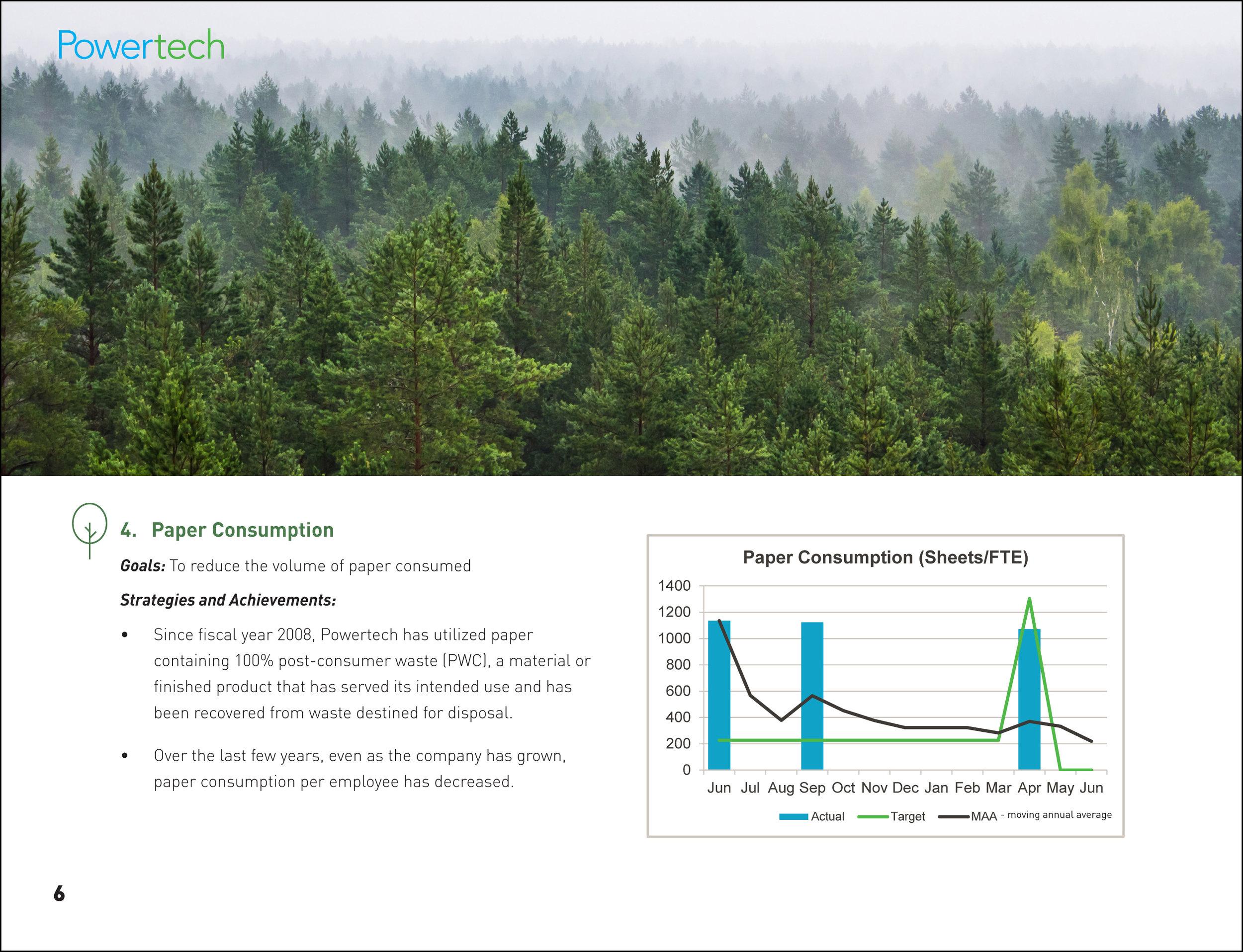 Sustainability Scorecard final rev final high res-6.jpg