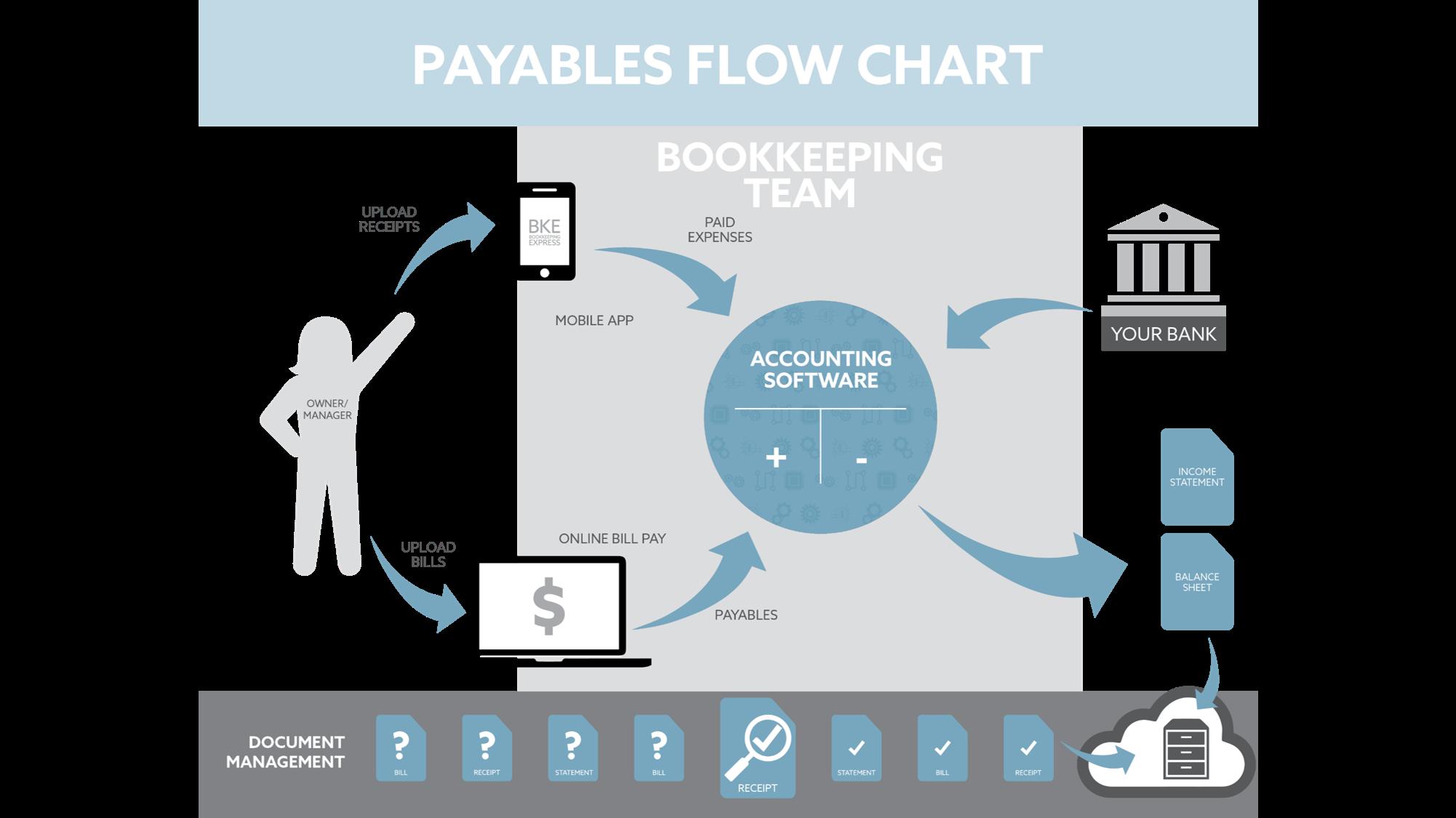 Flowchart-Bill-Payment.png