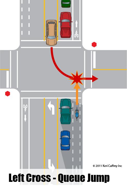 crash-types_left-cross-queue.png