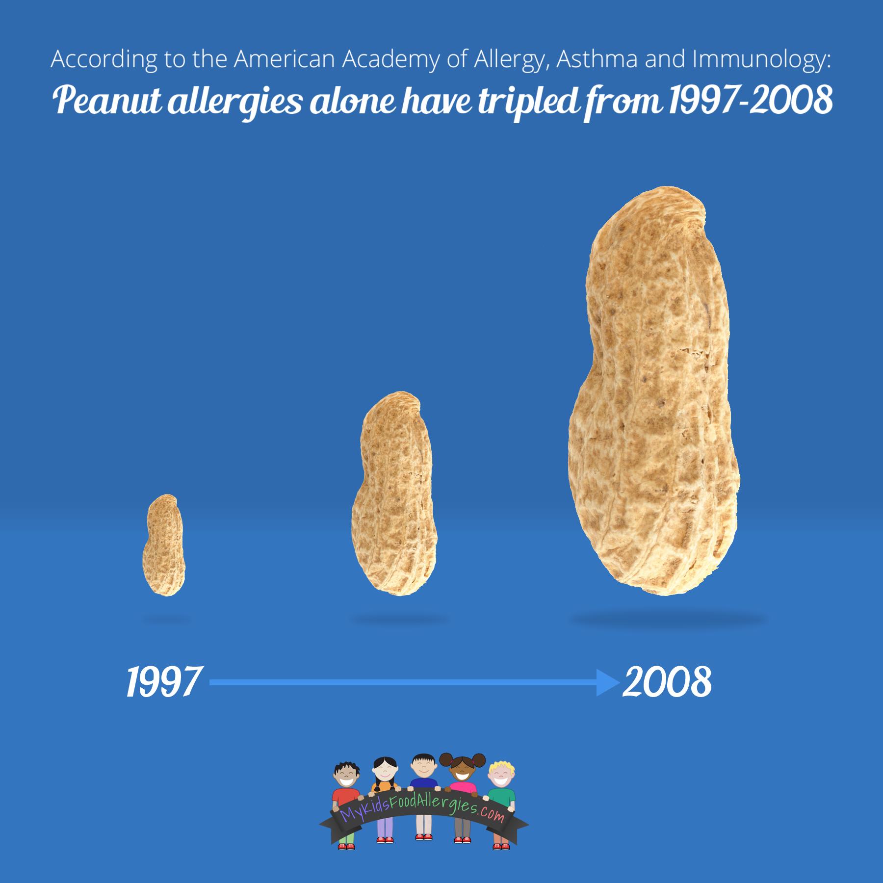 peanut_tripled.png