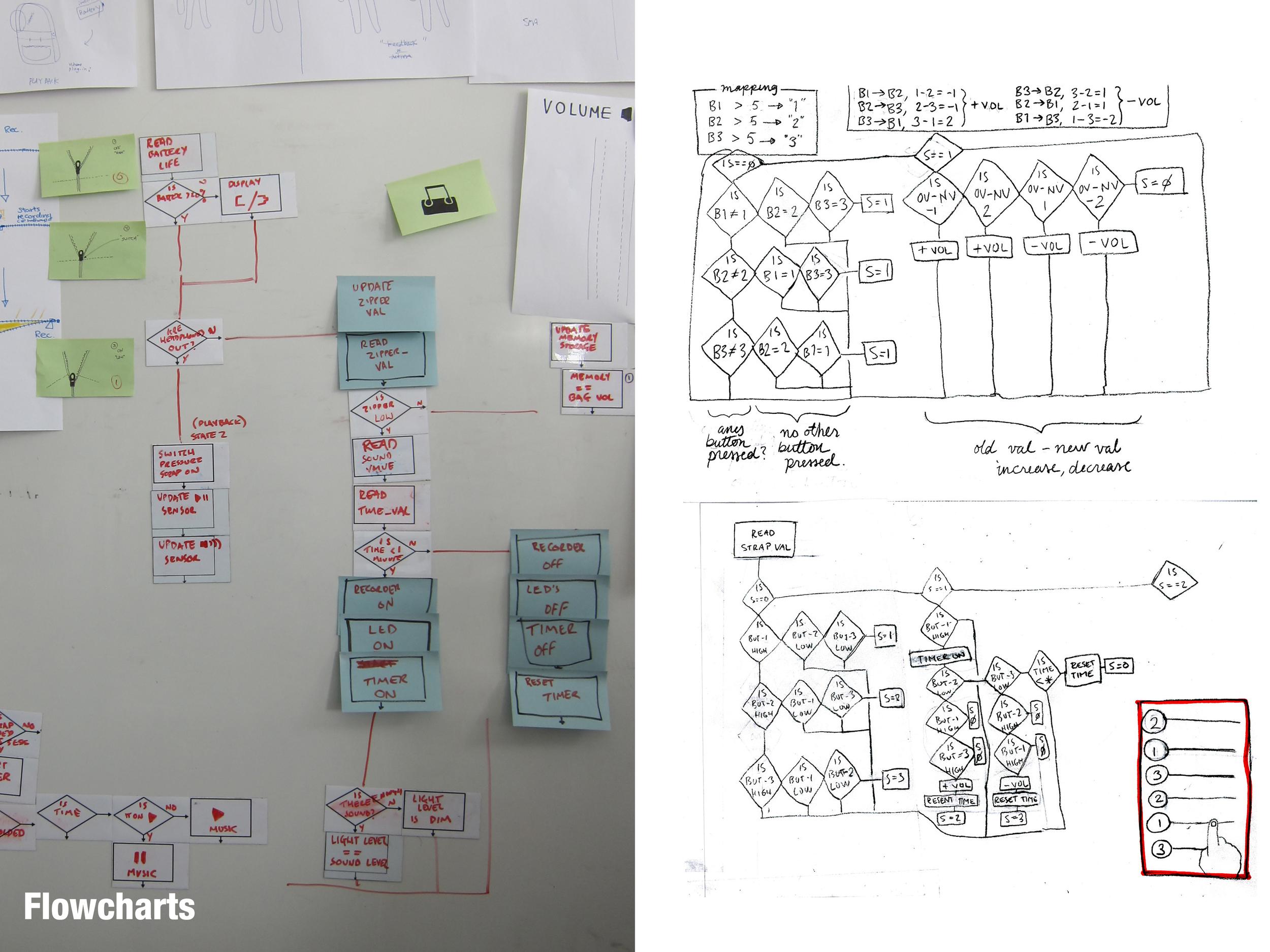 final_presentation_spellchecked37.jpg