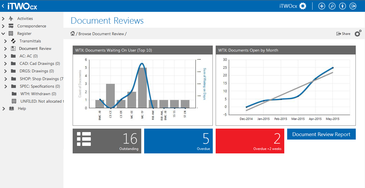document_review_dashboard
