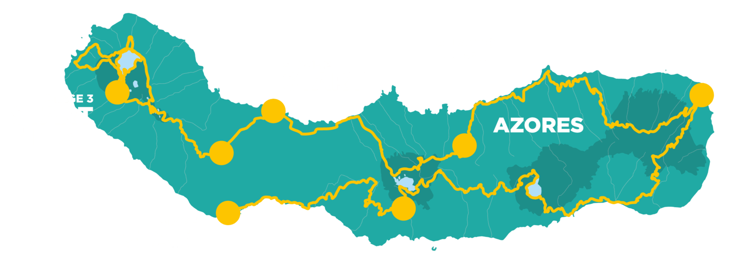 The race route around São Miguel. Mind blowing huh?!