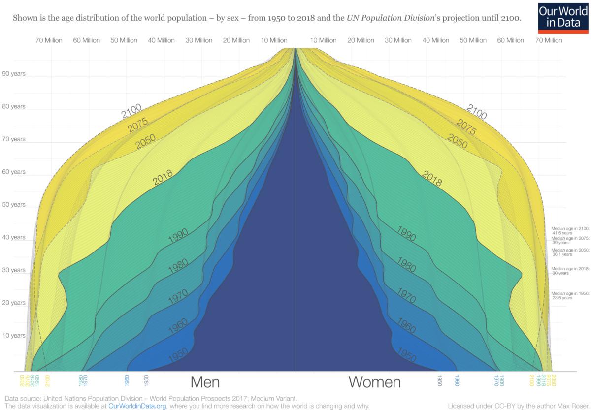 world-population-pyramid.jpg