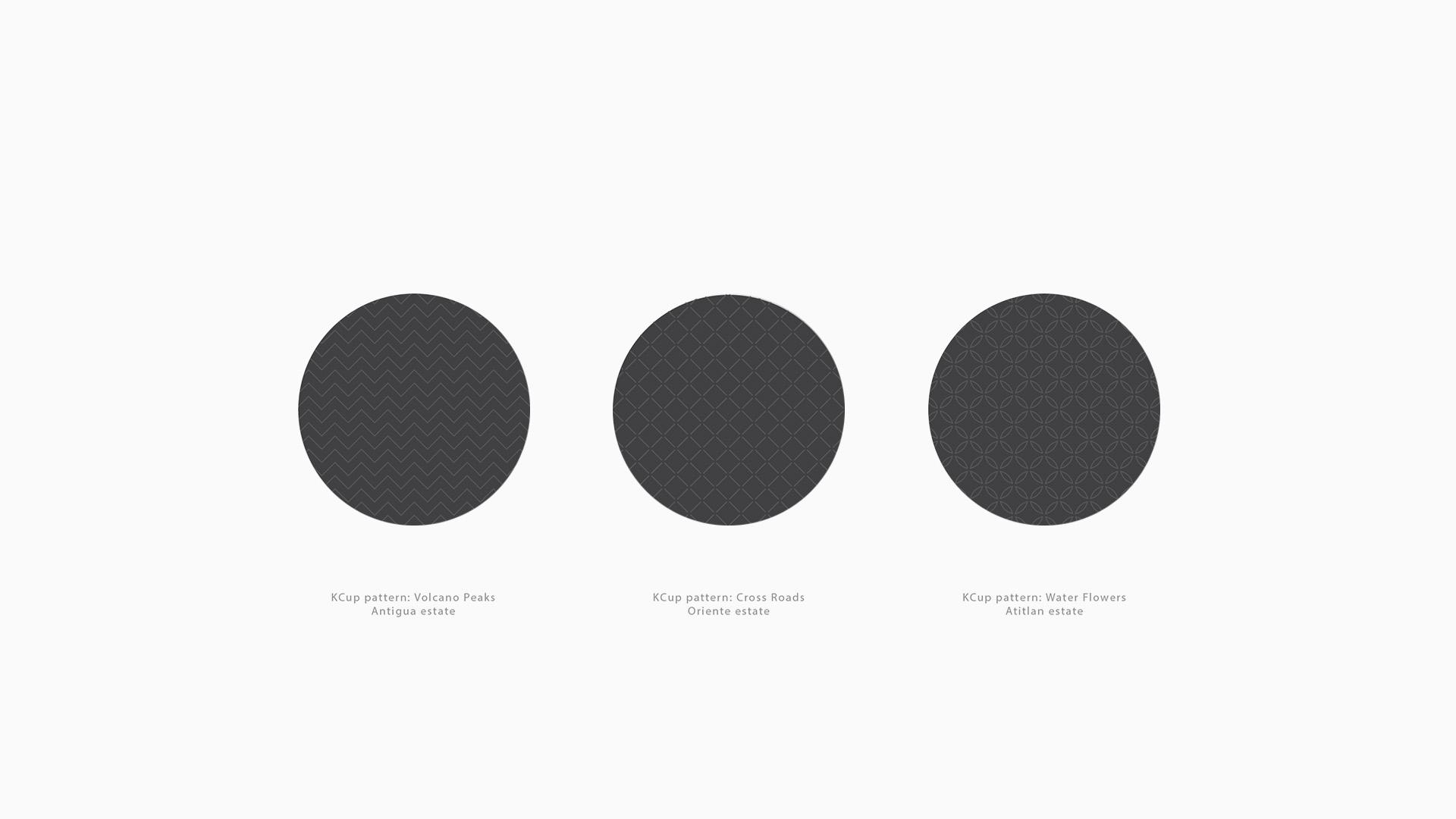 Patterns  / Each patterns represents a unique regional feature.