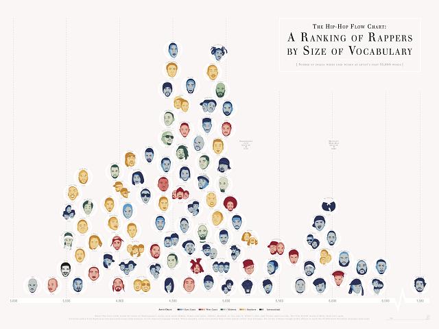 Infographic by Matthew Daniels.