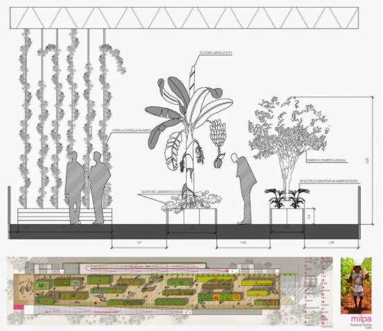KVR en colaboración con Techniker, ECOstudioXV, Anamnesia y Emergent Design Studio | ITALIA