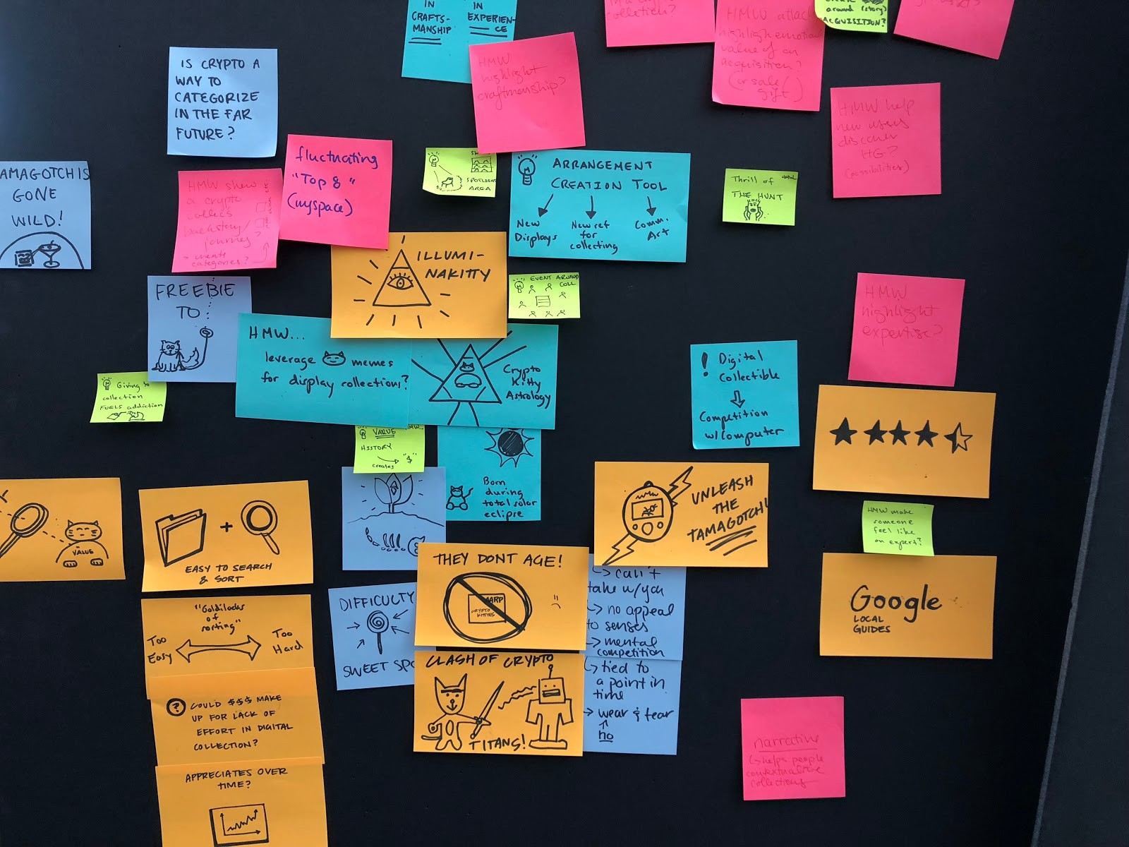 Some entertaining brainstorming sticky notes.