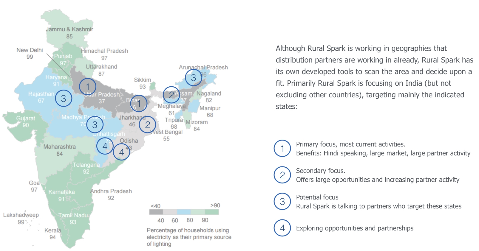 Rural Spark and Indian Geographical Expansion.jpeg