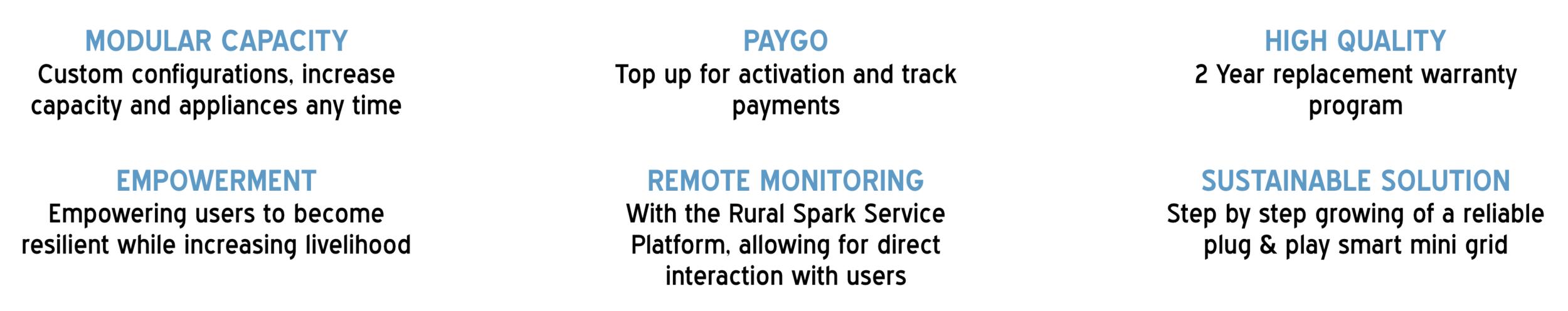 Rural Spark Kit Key Characteristics.png