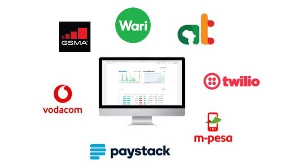 3 key solutions - Rural Spark Service Platform.jpeg
