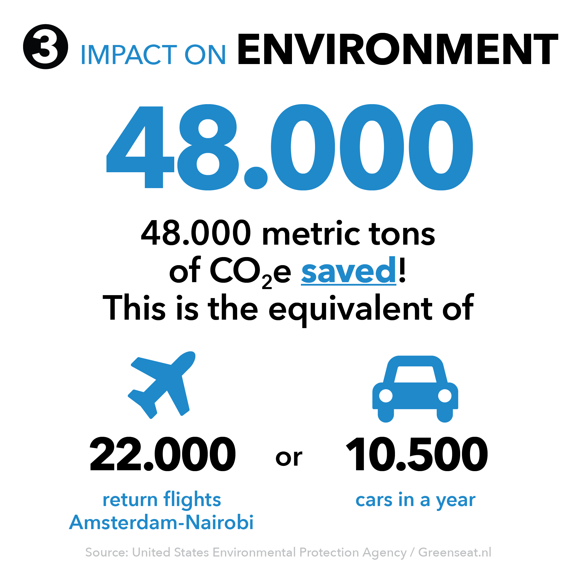 3 - Impact on environment.png