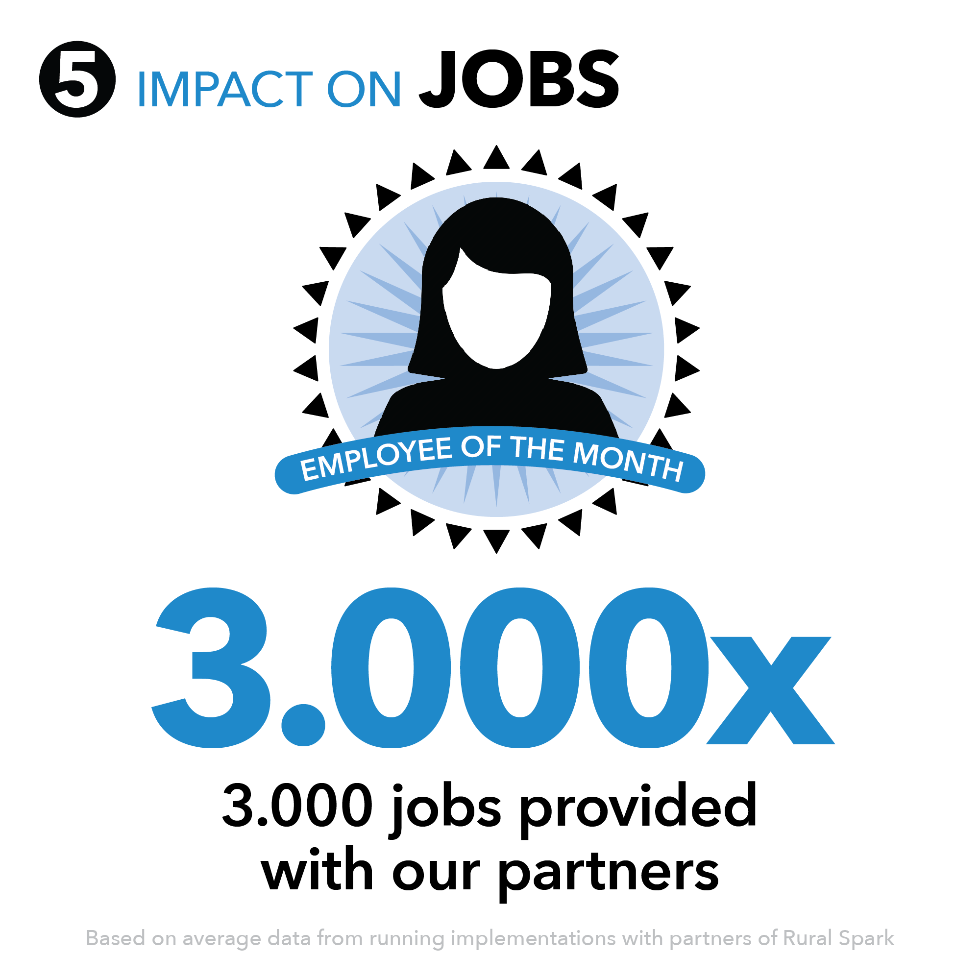 5 - Impact on jobs.png
