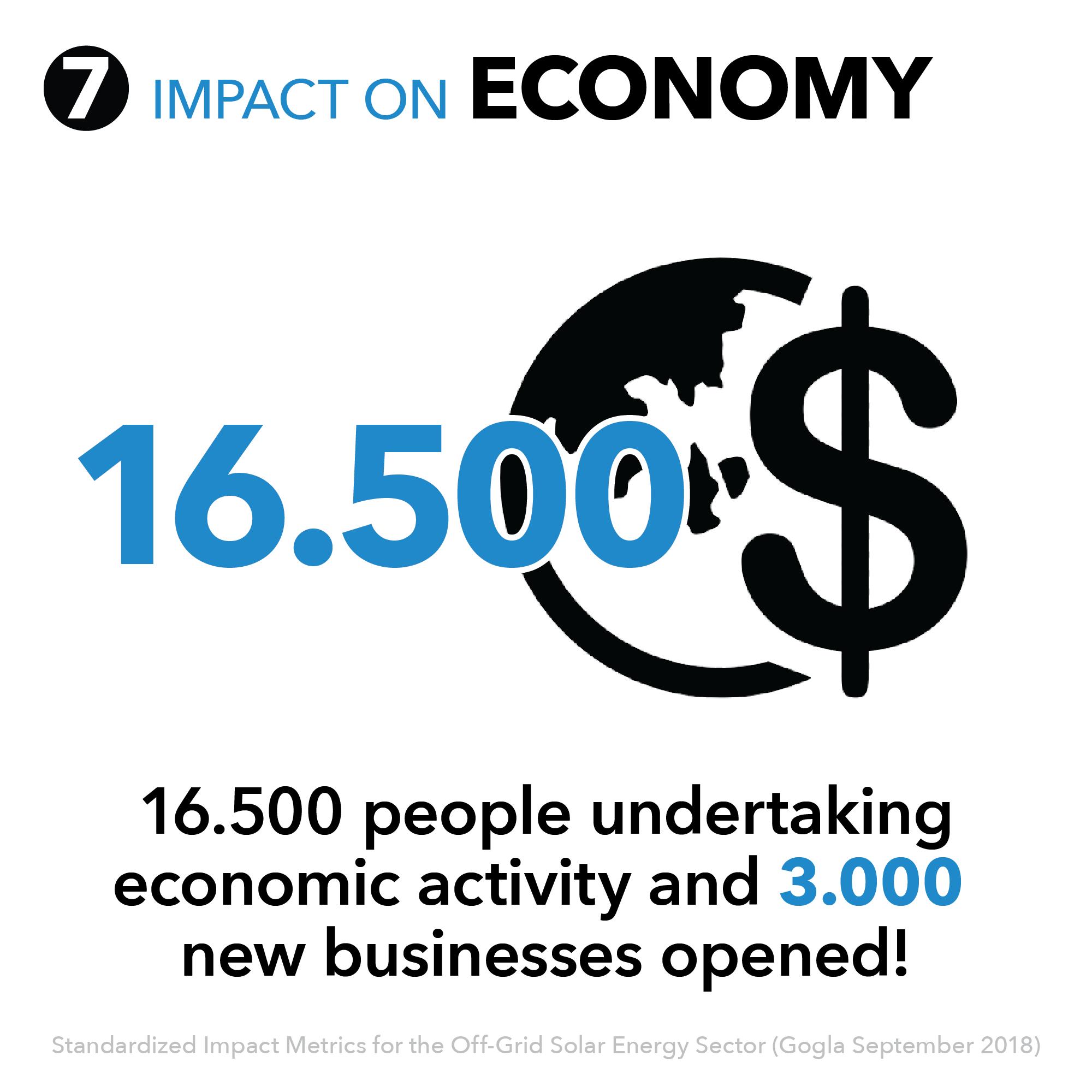 7 - Impact on economy.png