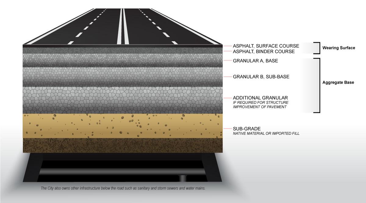 diagram_pavement-layers.jpg