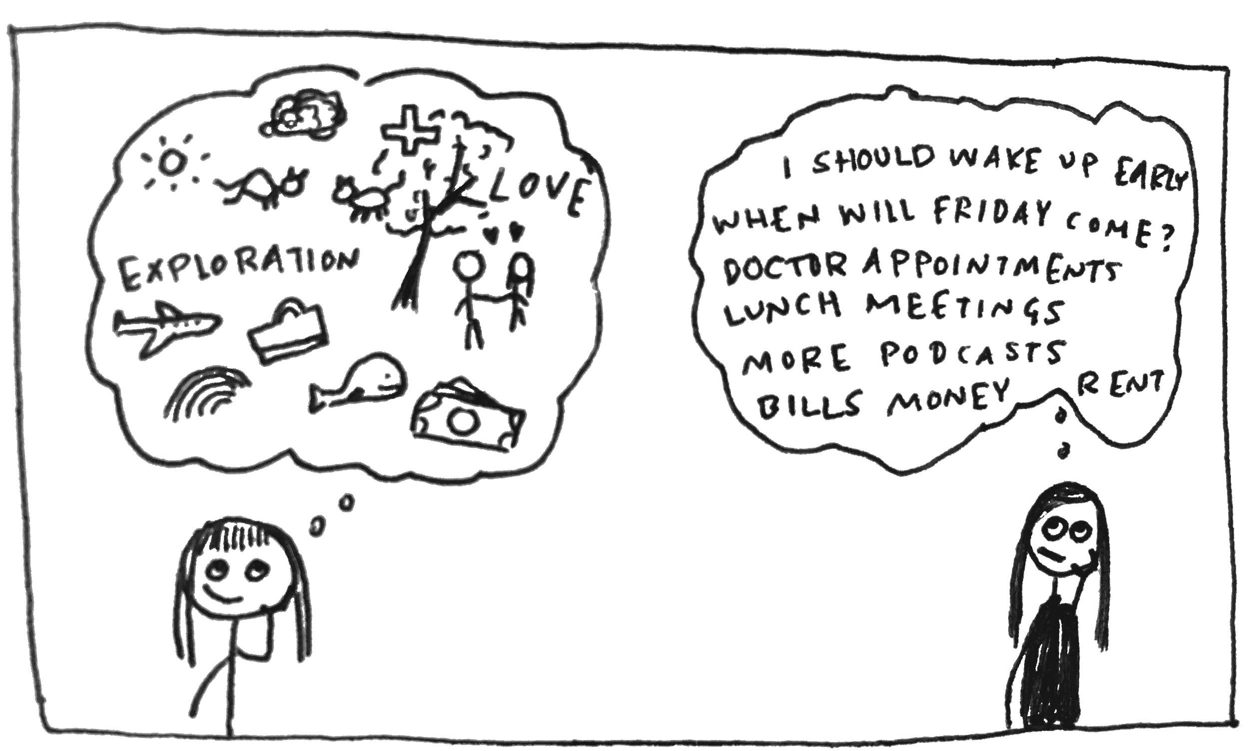 Imagination vs. Management