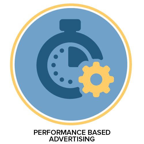 performance based advertising