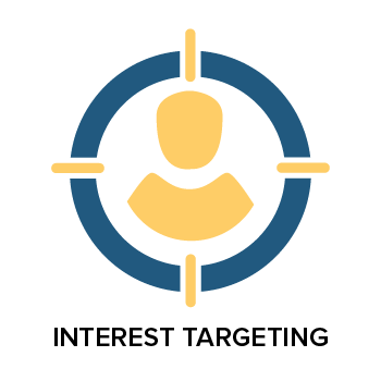 26-Interest_Targeting.png