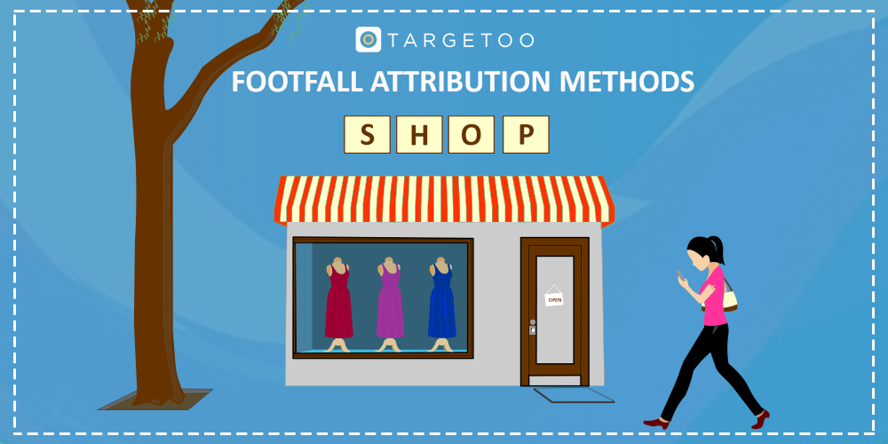 Footfall Attribution reporting without relying on SDK's