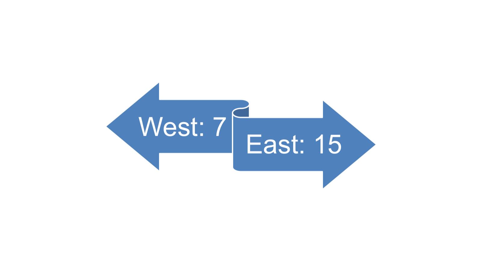 Cleveland Rec Centers East Side vs West Side.png