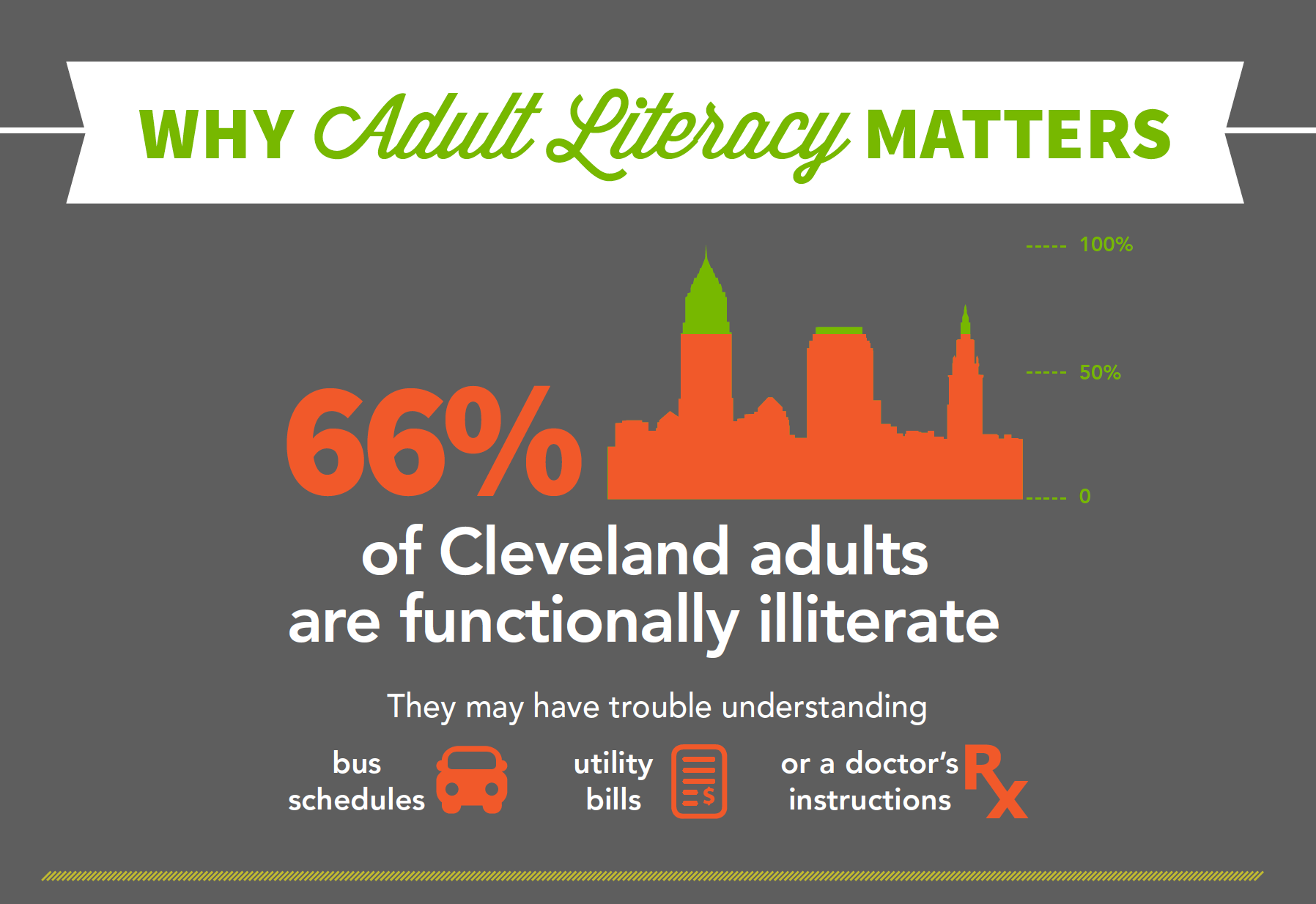 Click here to view the full adult literacy info-graphic created by Seeds of Literacy.
