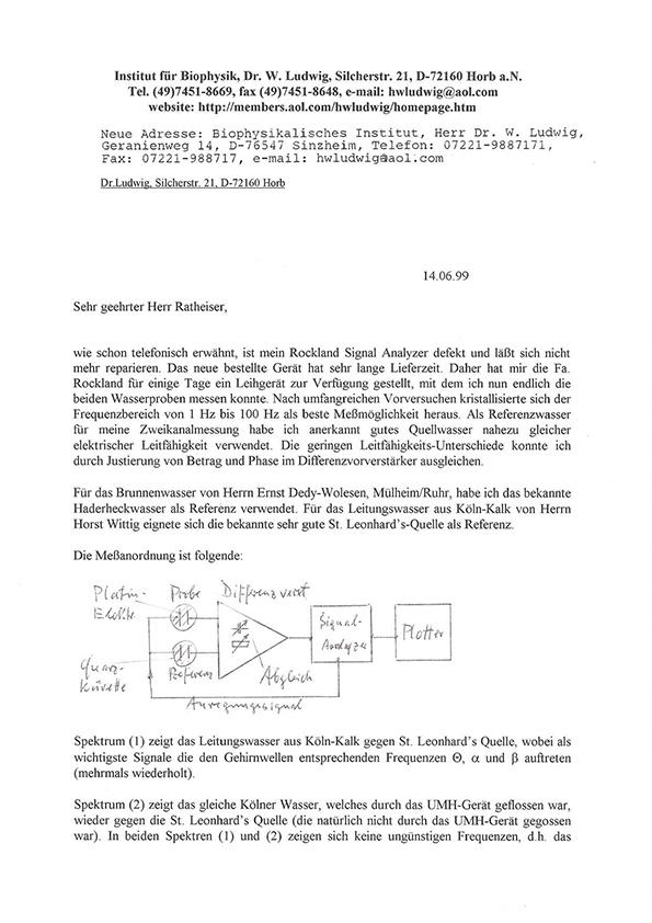 Dr. Ludwig, Vergleichsmessungen, 1999