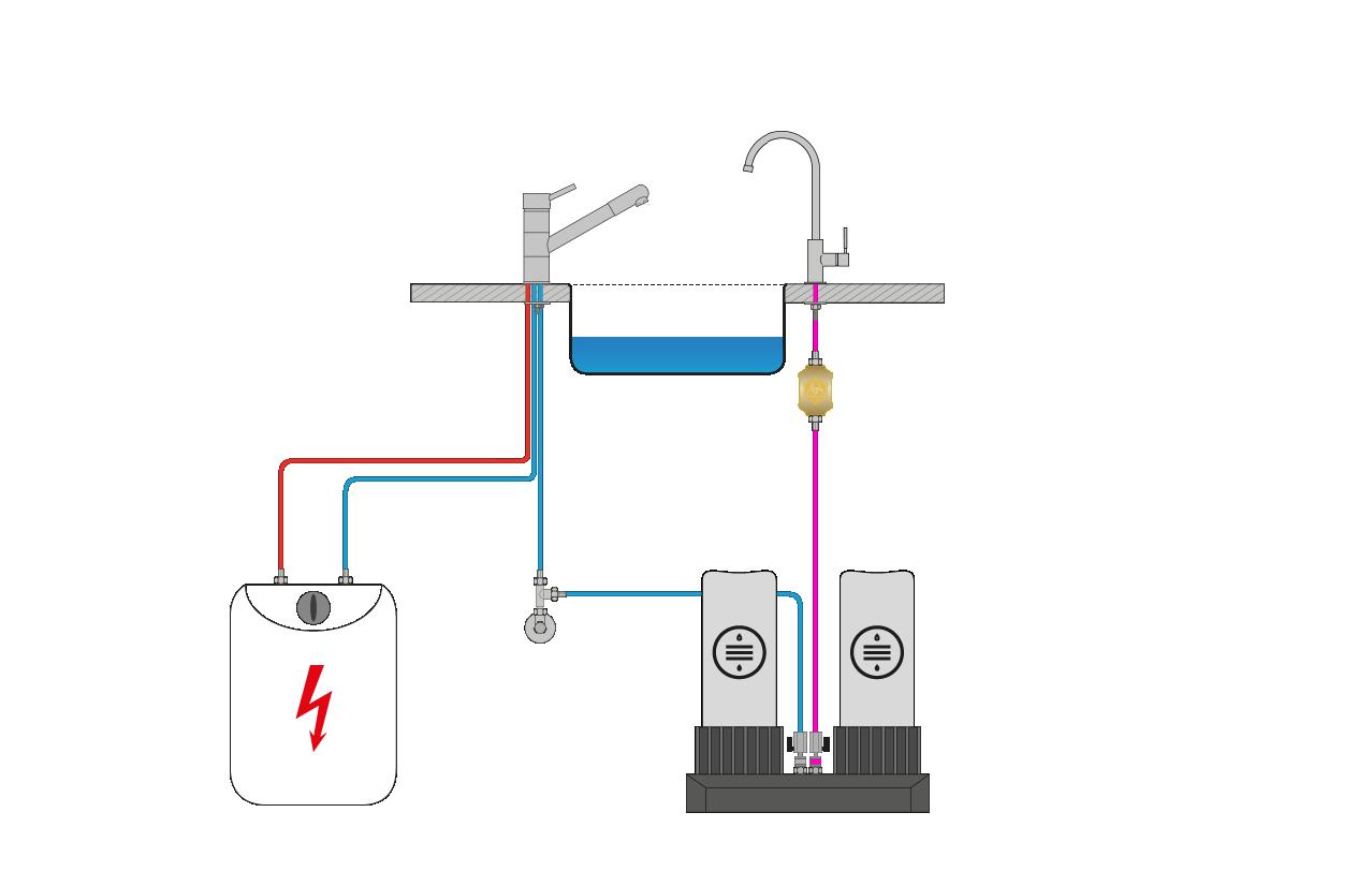 LEOGANT BORVO mit Niederdruckboiler