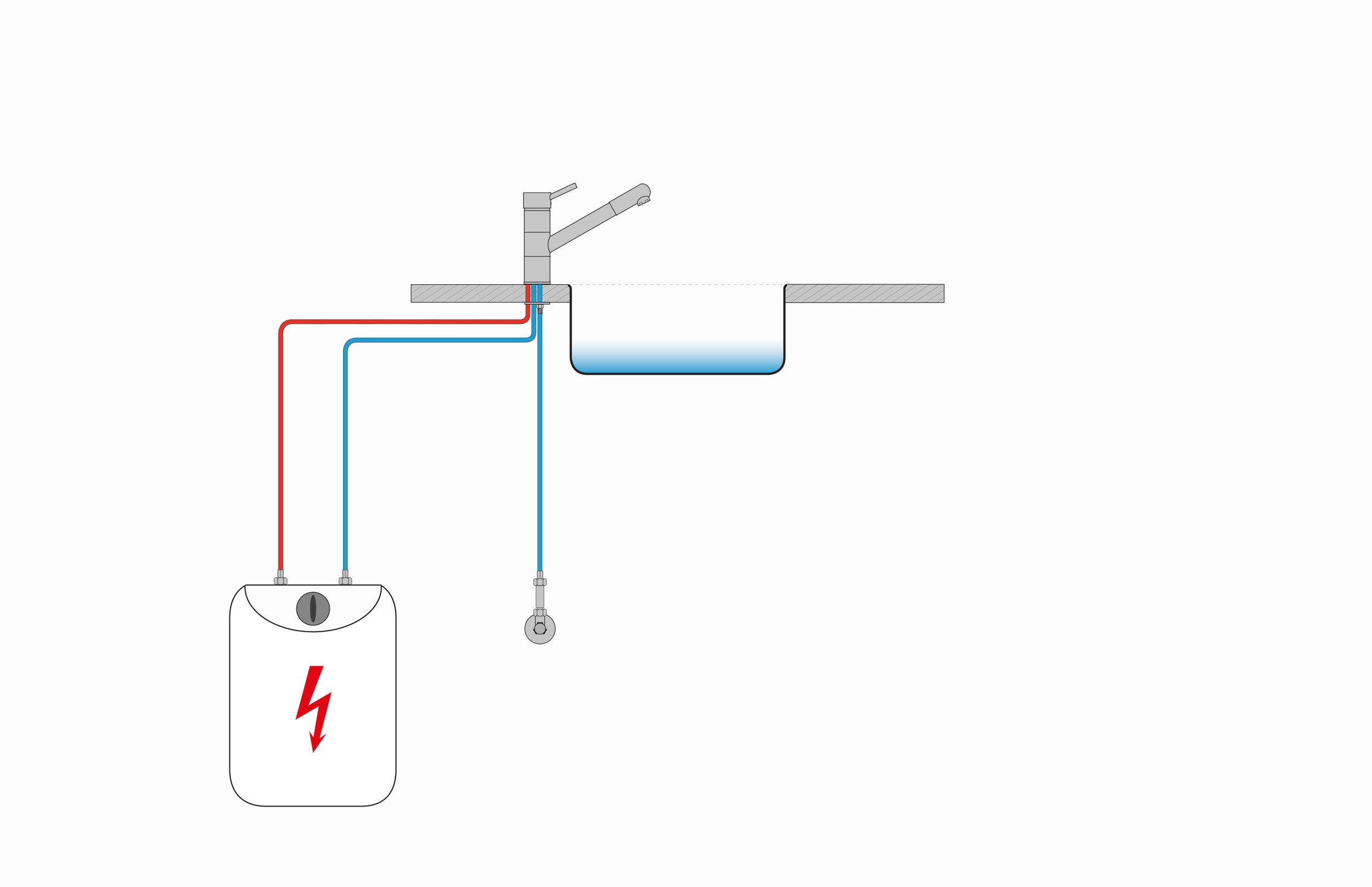 Niederdruckboiler-Standard-Installation.jpg