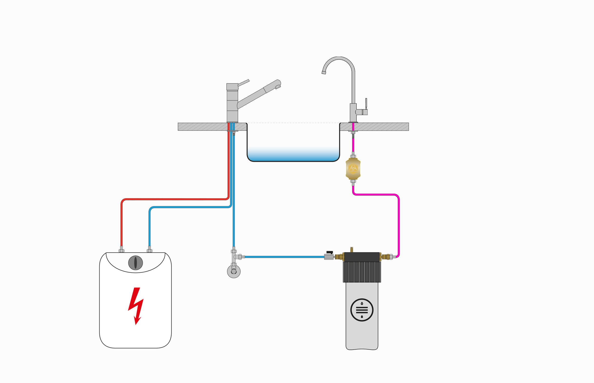 Anschlussmöglichkeit eines Wasserfilters mit separater Armatur an einen ND-Boiler