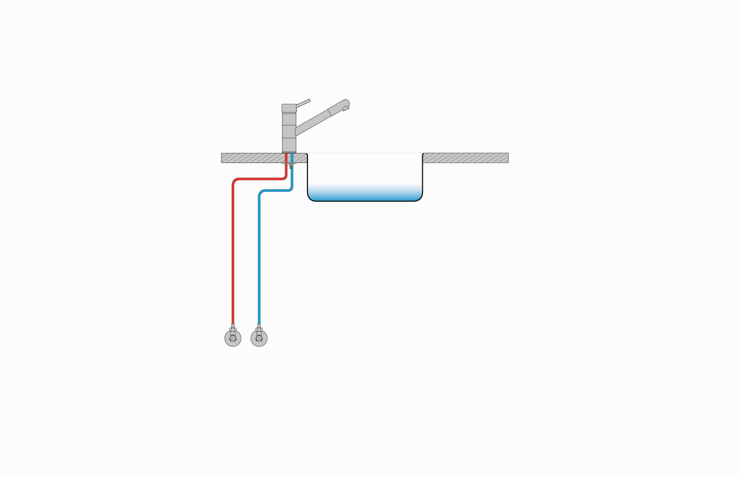 Standardinstallation ohne Niederdruckboiler.