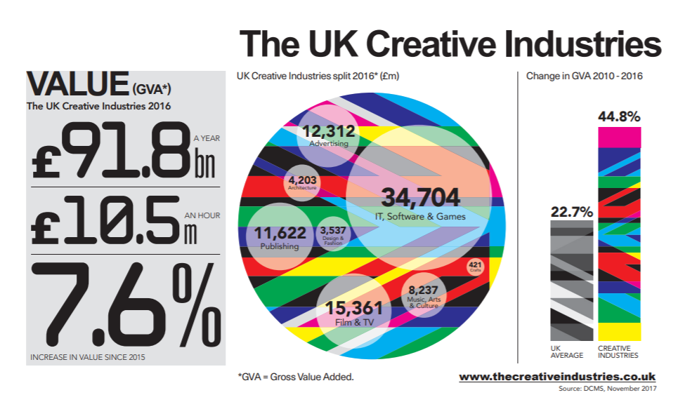 THE UK creative industry.png