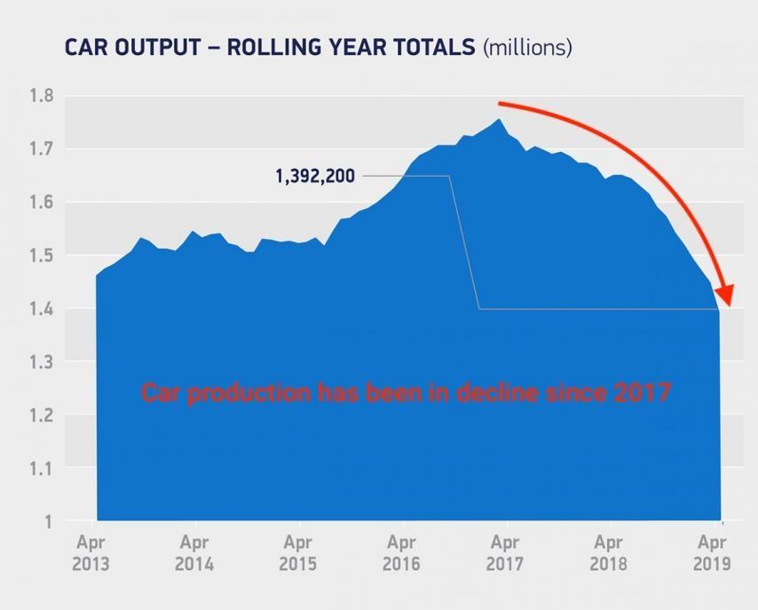 caida ventas vehiculos