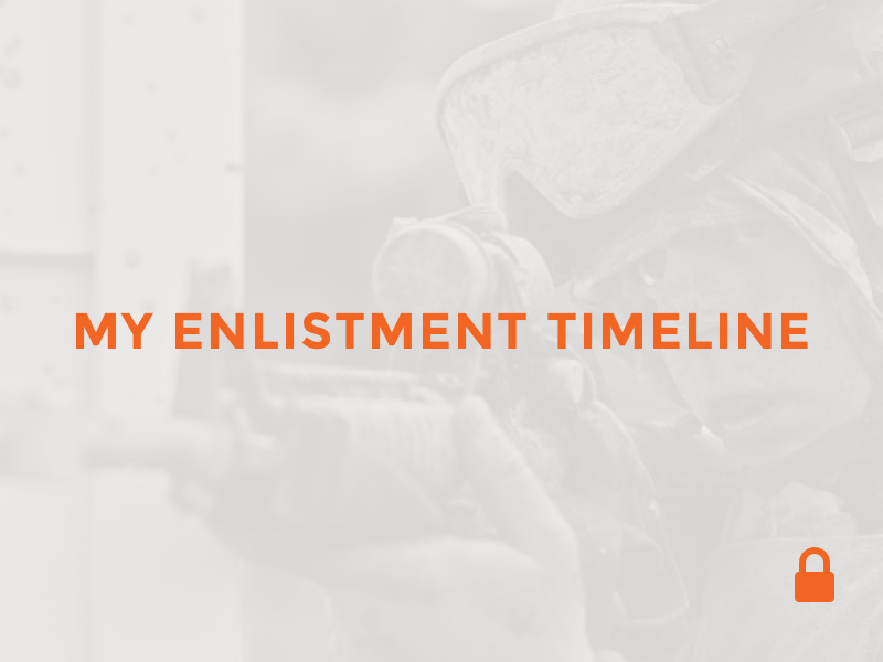 My Enlistment Timeline