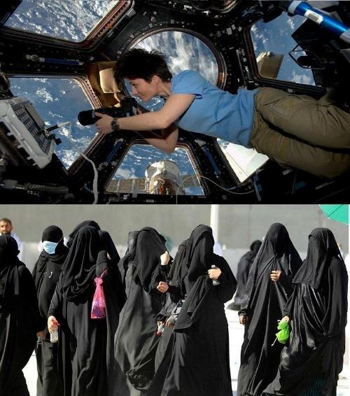 Utveckling vs Islam