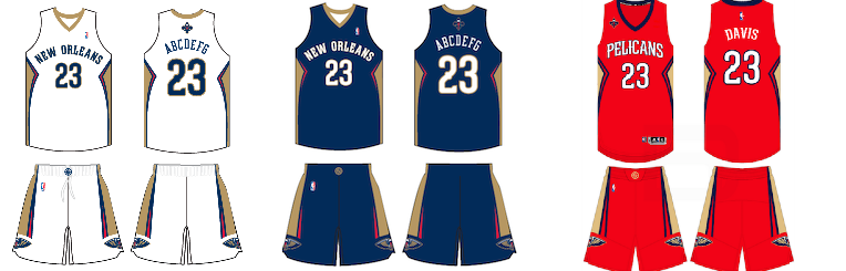 Nba Uniform Rankings Part 1 The Front Office