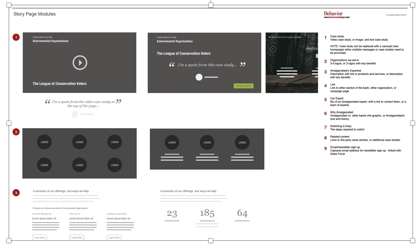 Prototype - Created sitemapCreated wireframes of key user flowsCreated an Invision prototype