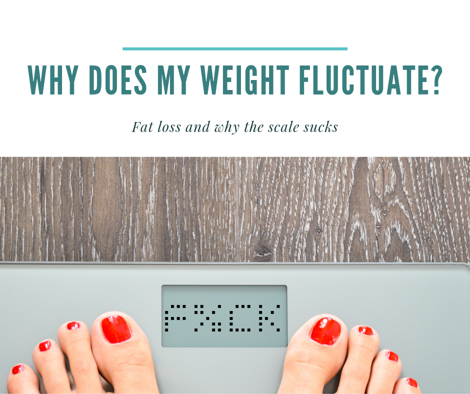 Copy of Copy of Why does my weight fluctuate_.png