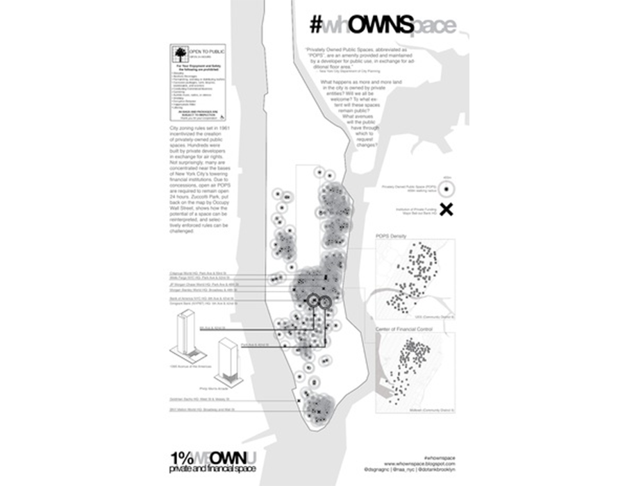 Maps that depict concentrations of publicly owned public spaces and privately owned public spaces (POPS). These visual tools draw connections between privatization of space, concentrations of wealth, disproportionate influence on public policy, and other manifestations of inequality in the built environment of Manhattan.