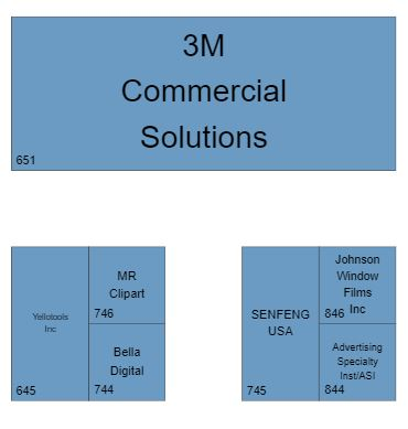 Bella Digital will be towards the back next to MR Clipart and 3m Commercial Solutions