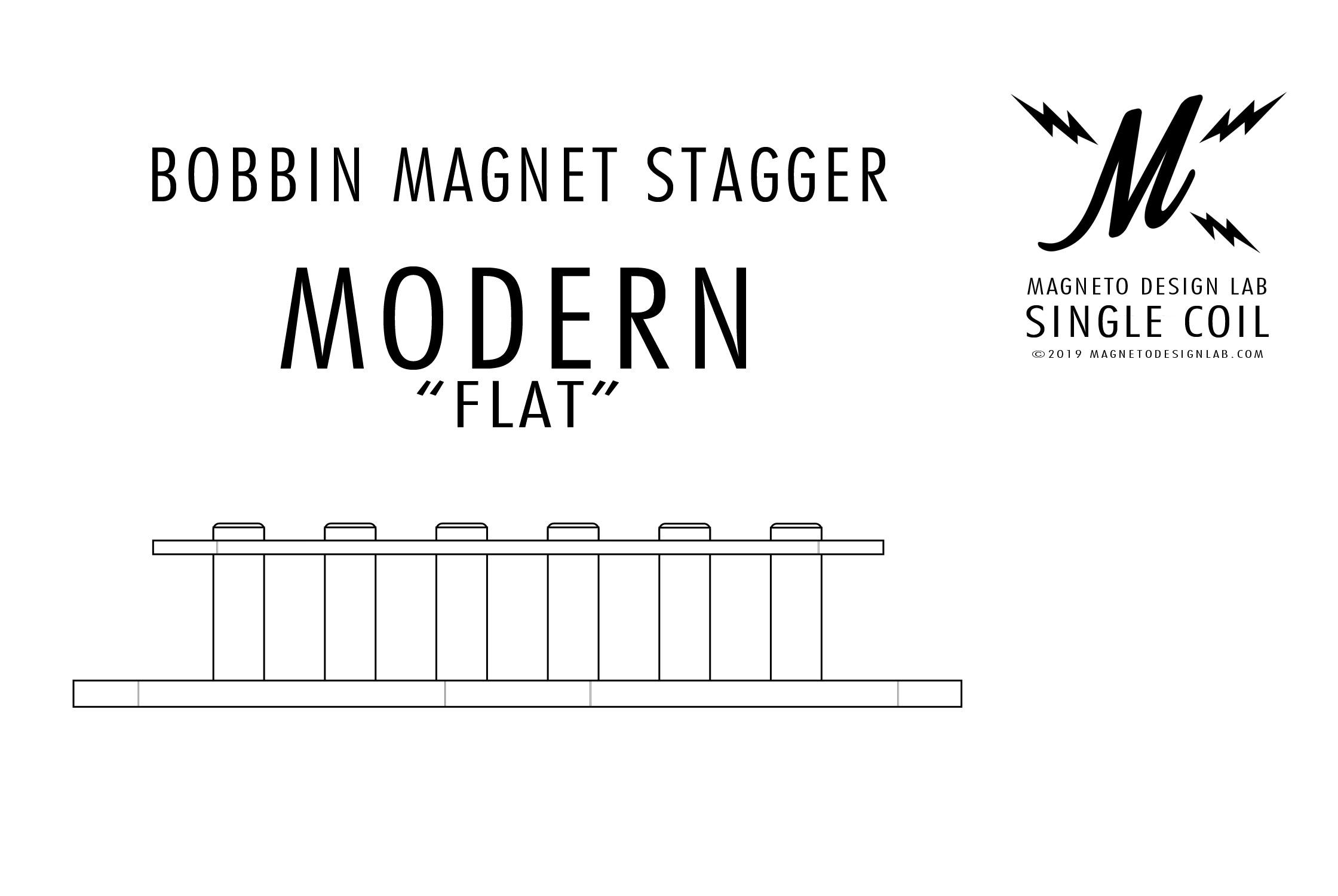 Bobbin Magnet Stagger - Modern.jpg