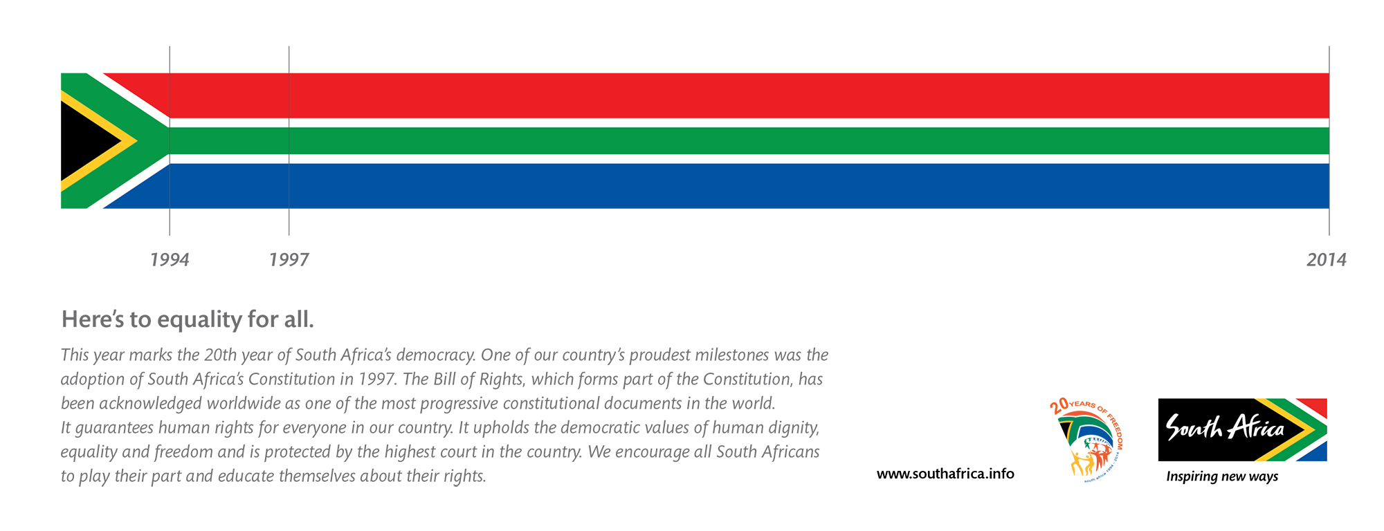Brand South Africa -  20 Years of Democracy  Print Strip Advert
