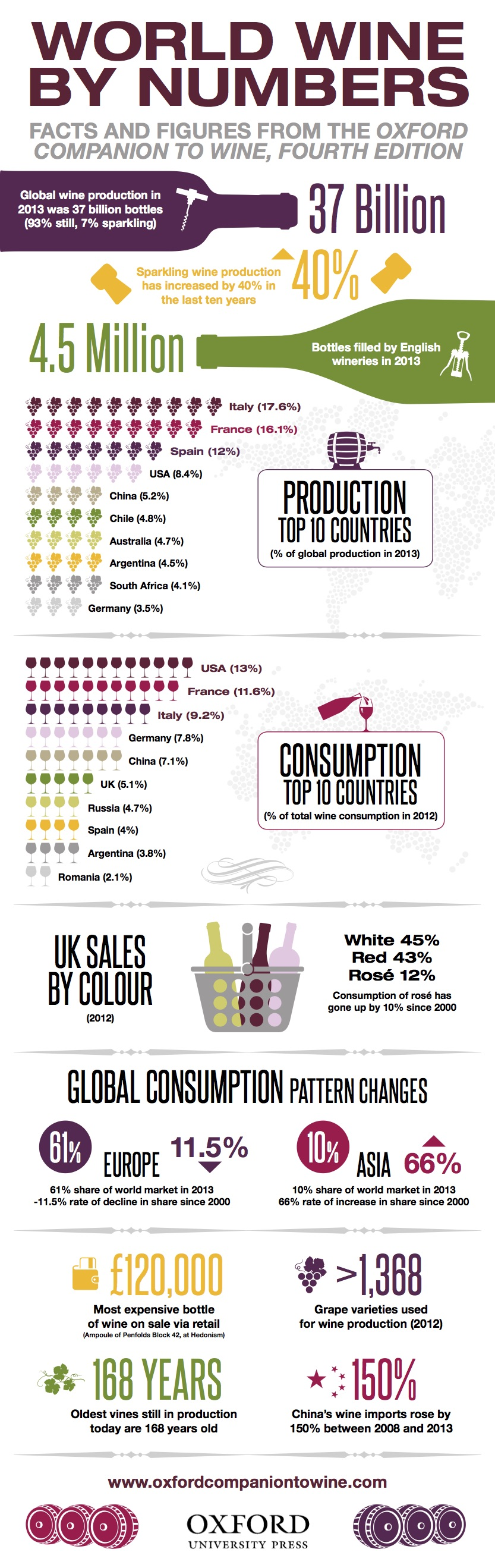 Oxford Companion Wine Infographic 600px JR version.jpg