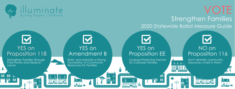 Read the entire  Illuminate Colorado 2020 Statewide Ballot Measure Guide