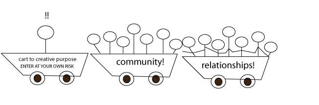 cart-plus-community-plus-relationships.jpg