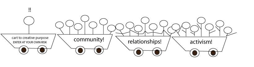 cart-plus-community-plus-relationships-plus-activism.jpg