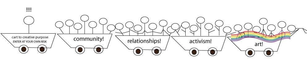 cart-plus-community-plus-relationships-plus-activism-plus-art.jpg
