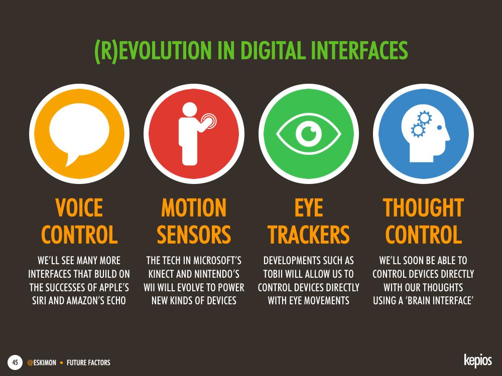 The impending revolution in digital interfaces - Kepios @eskimon